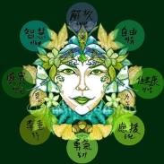 Mantra für Harita ©annikagemlau - Visualisierung der eigenen Mantren und Aktivierung der eigenen Heilkräfte