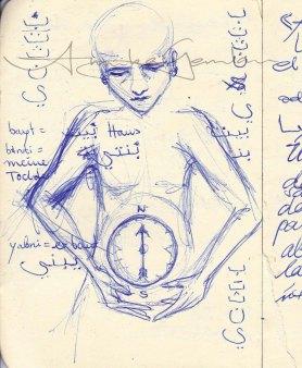 brujula del vientre 2 ©annikagemlau
